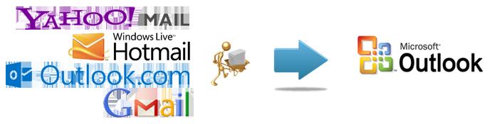 Soporte en la configuración de Correos electrónicos
